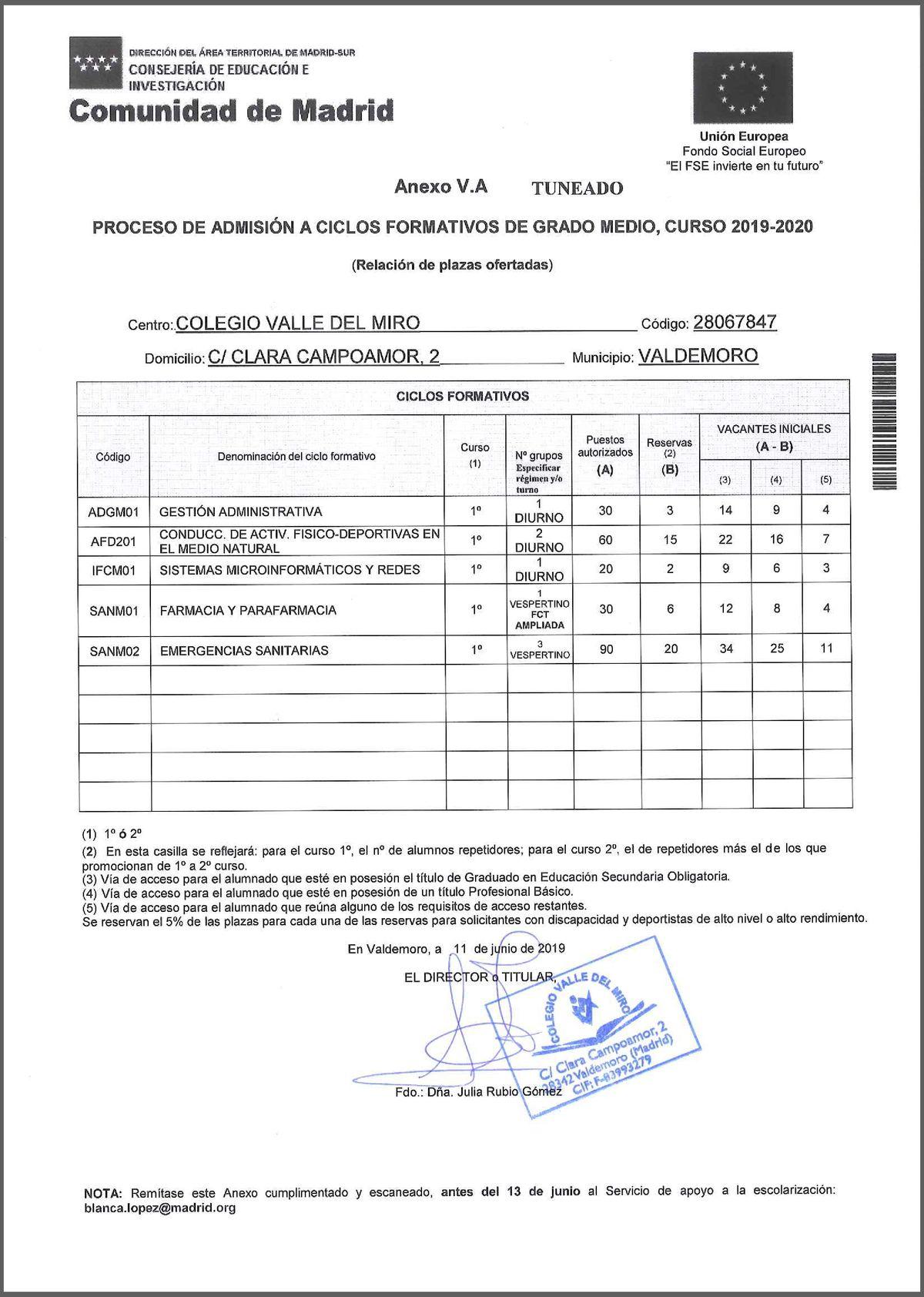CFGM Anexo V-A - tuneado Vacantes